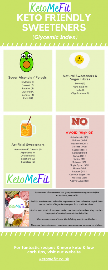 keto and low carb friendly sweeteners ketomefit.co.uk