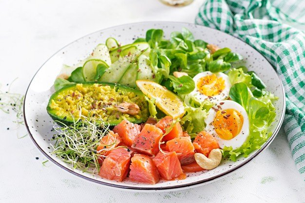 keto and low carb meal plans