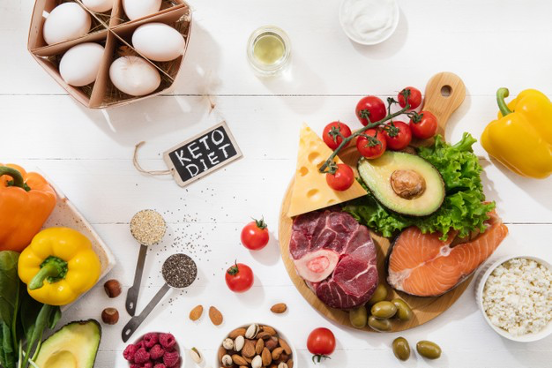 Thyroid and keto for weight loss
